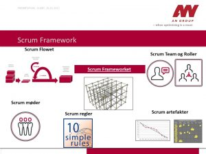 Scrum Master framework